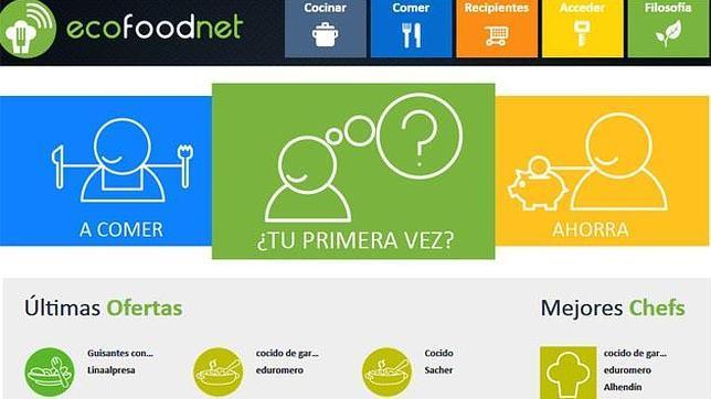 Página web de Ecofoodnet, que intercambia comida desde Tarifa