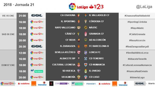 Tabla con los horarios de la jornada de Liga en Segunda