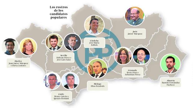 Los rostros de los candidatos populares