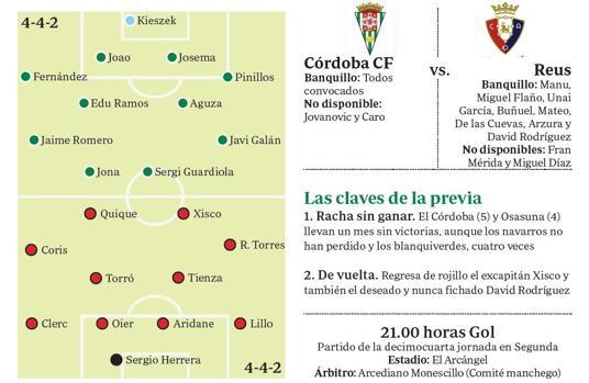 Gráfico con las posibles alineaciones del Córdoba CF-Osasuna de este viernes
