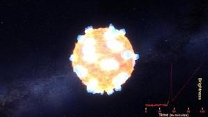 La onda de choque de una supernova, por primera vez accesible a simple vista