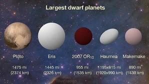 El mayor mundo sin nombre del Sistema Solar