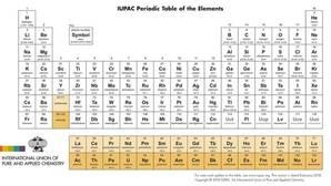 Cuatro nuevos elementos en la tabla periódica: nihonio, moscovio, tenesina y oganesón