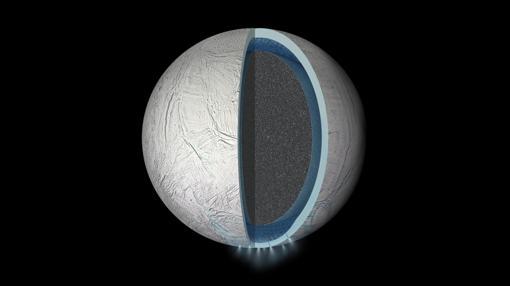 Representación del interior de Encelado con corteza de hielo, el océano y núcleo sólido