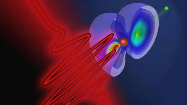 Cuando un fotón impacta contra un átomo de helio, se produce un salto cuántico y se libera un electron, por lo que el helio queda ionizado. Esto ocurre en unos cuantos attosegundos