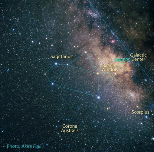 Constelación de Sagitario. El «humo» que sale de la tetera apunta hacia el centro de la Vía Láctea