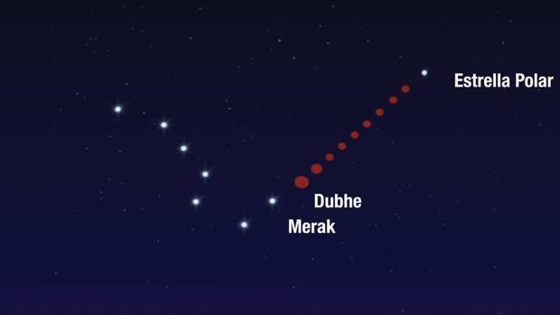 Truco para localizar la Estrella Polar usando la constelación de la Osa Mayor