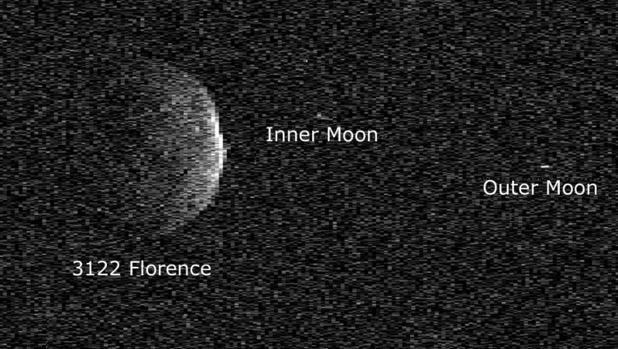 El asteroide 3122 Florence y sus dos lunas recién descubiertas
