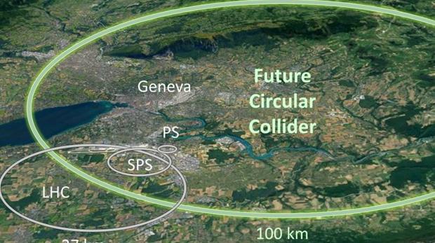 Europa revela sus planes para la construcción de un «monstruoso» acelerador de partículas