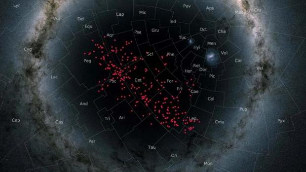 En la imagen, una proyección estereográfica de la Vía Láctea, las estrellas del «río» (en rojo), cubren una buena parte del cielo del hemisferio sur