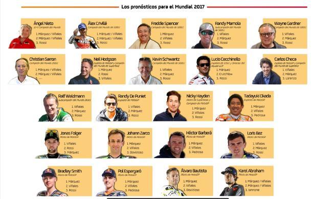 Las opiniones de los pilotos sobre el Mundial 2017
