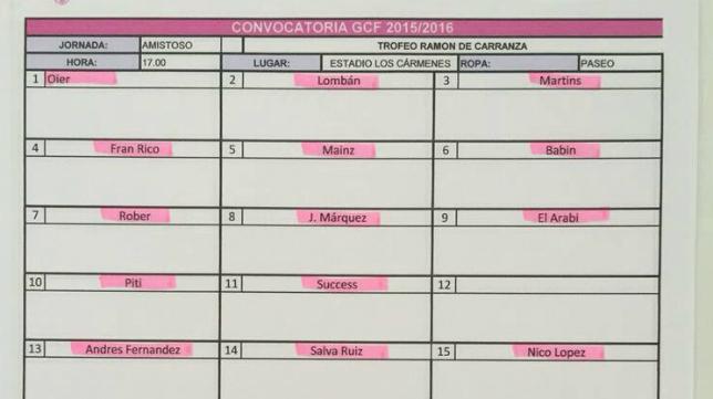 La lista de 24 jugadores convocados por Sandoval.