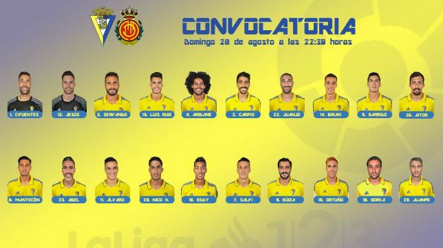 Lista de convocados (Cádiz CF)