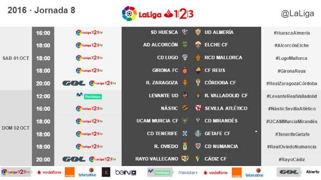 Partidos de la octava jornada liguera en Segunda.