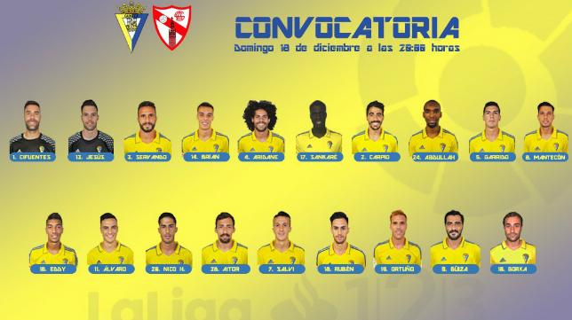 Lista de convocados del Cádiz CF de cara al encuentro ante el Sevilla Atlético.