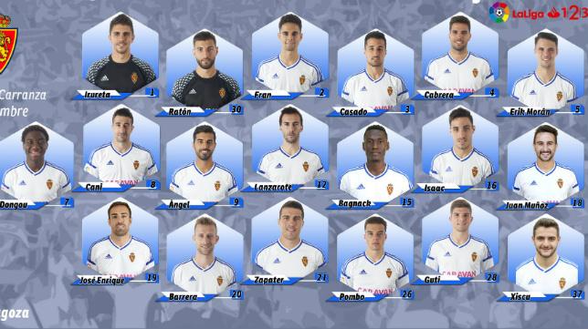 Lista de convocados apra el partido del Real Zaragoza ante el Cádiz.