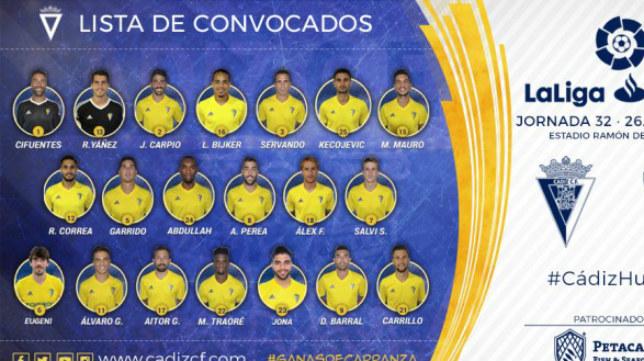 Lista de convocados del entrenador Álvaro Cervera.