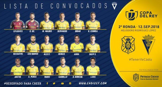 Lista de convocados Copa del Rey, Cádiz-Tenerife