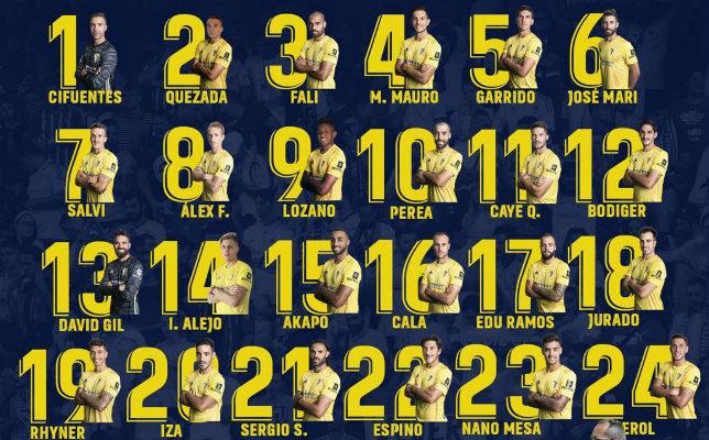 La plantilla del Cádiz CF para la temporada 2019-20.