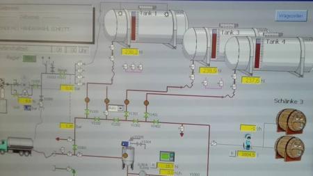 Control digital del sistema de tuberías