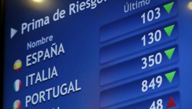 Panel de la prima de riesgo española