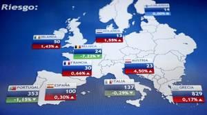 España coloca 5.231 millones de euros en letras a 6 y 12 meses otra vez con intereses negativos