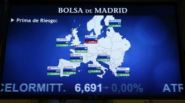 Pantalla de la prima de riesgo española