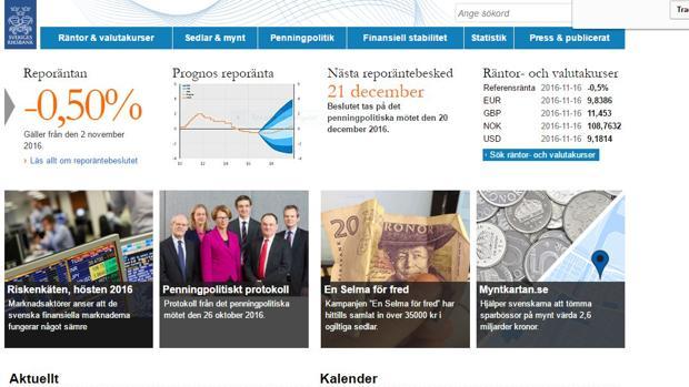 Página web del Banco de Suecia