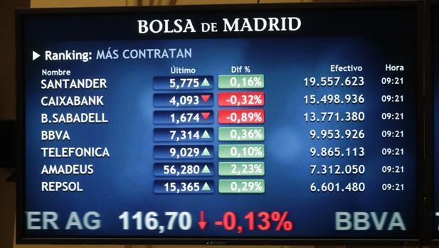 Vista de un panel de la Bolsa de Madrid