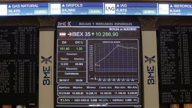Las empresas que han anunciado un cambio de sede se han revalorizado en Bolsa