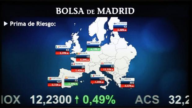 Tras la puja, la prima de riesgo de España caía a 70 puntos básicos