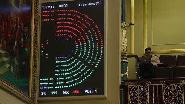 Votación de los Presupuestos, la semana pasada, en el Congreso