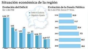 Galicia imparte clase de disciplina presupuestaria