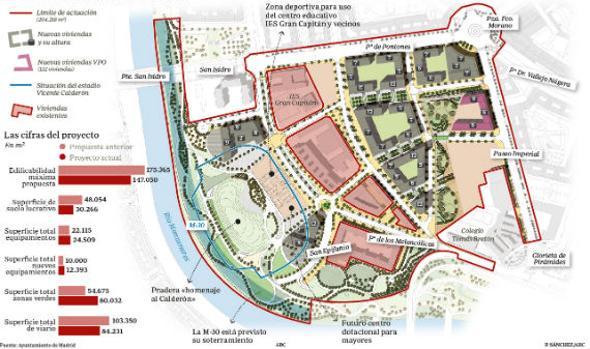 Plano del Plan Urbanístico Mahou-Calderón