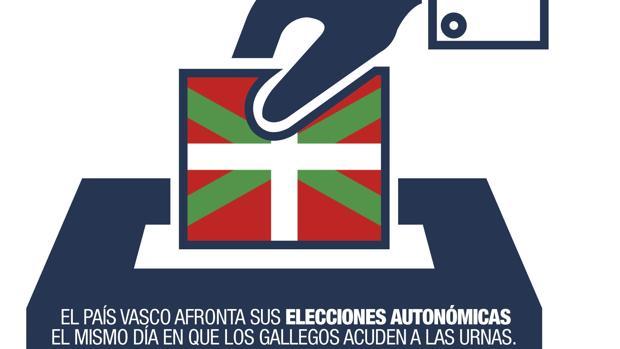 Dibujo de una urna con la bandera del País Vasco como papeleta