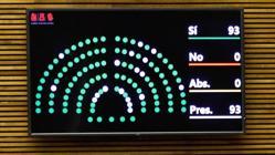 Votación sobre la dimisión de Barberá en las Cortes Valencianas