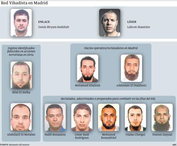 Detenidos cuatro yihadistas de la «Brigada Al Andalus» para cumplir la condena de la Audiencia Nacional
