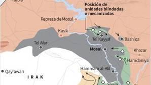 El escenario tras la batalla de Mosul
