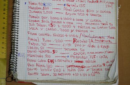 Anotaciones de los turbios negocios del detenido