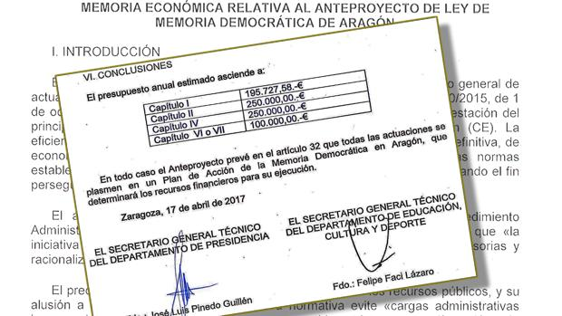 Documentación oficial que recoge parte de los costes fijos que supondrá esta nueva ley aragonesa