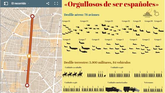 Este es el recorrido del desfile y los participantes terrestres y aéreos