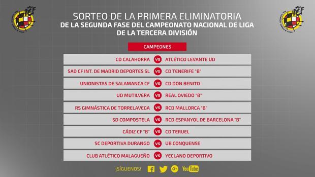 El sorteo de las eliminatorias por el ascenso a Segunda B se ha celebrado este lunes en la Real Federación Española de Fútbol (RFEF)
