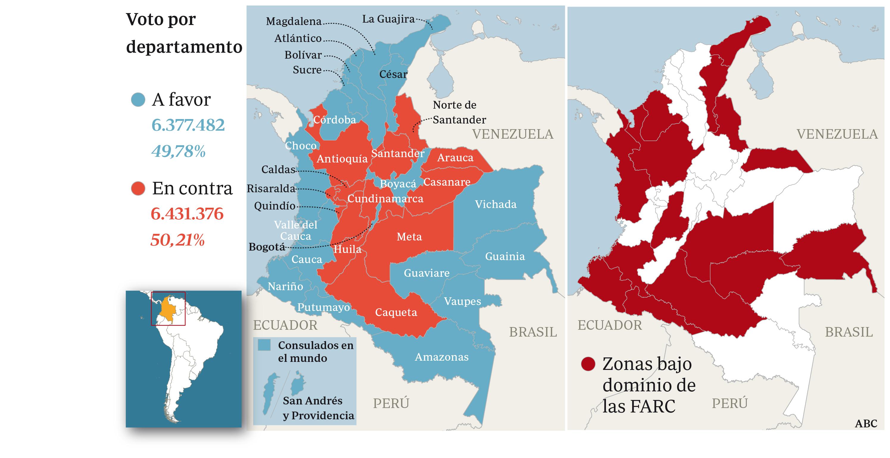 Regiones y porcentaje de voto