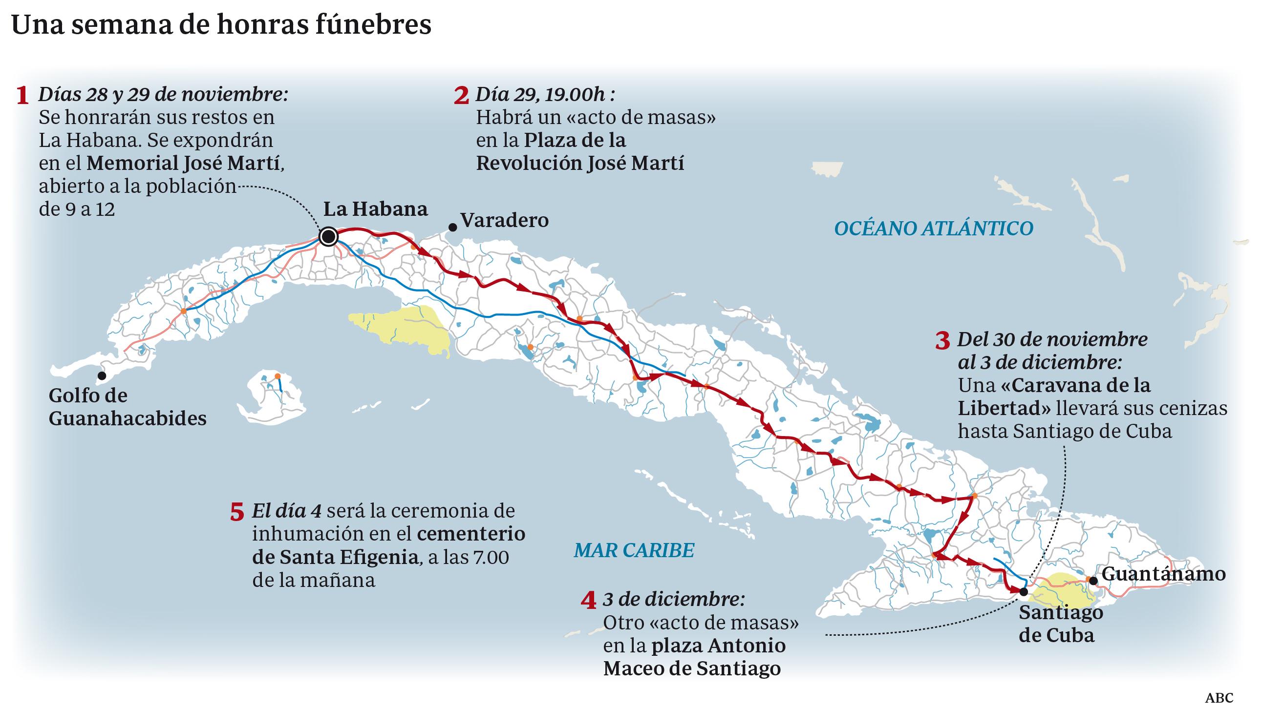 Muere Fidel Castro:  Una caravana llevará sus cenizas desde La Habana a Santiago