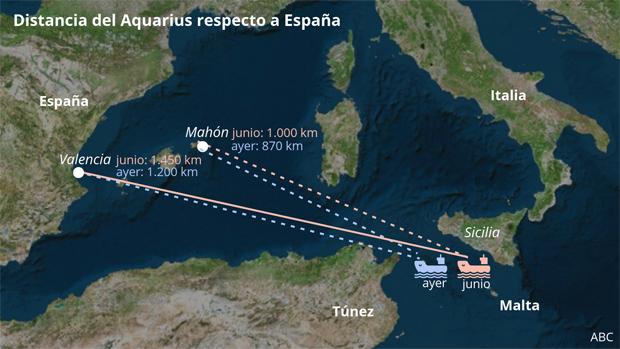Distancia del Aquarius respecto a España