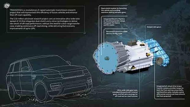 Nueva caja de cambios automática Transcend de Jaguar Land Rover
