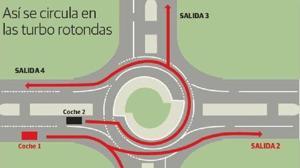 Las turbo rotondas ganan presencia en España
