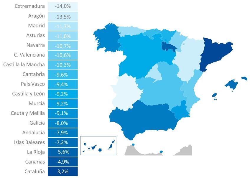 Variación de la cuantía de las pólizas a todo riesgo en España. Se puede observar como descienden en toda España, salvo en Cataluña