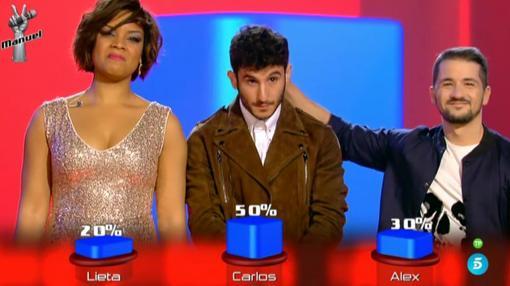 Carlos fue el más votado por su coach y el público.