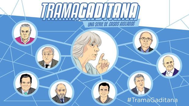 Podemos inicia una agresiva campaña en redes sociales contra el PP bajo el título #TramaGaditana
